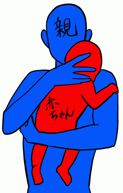 赤ちゃんの縦抱き図